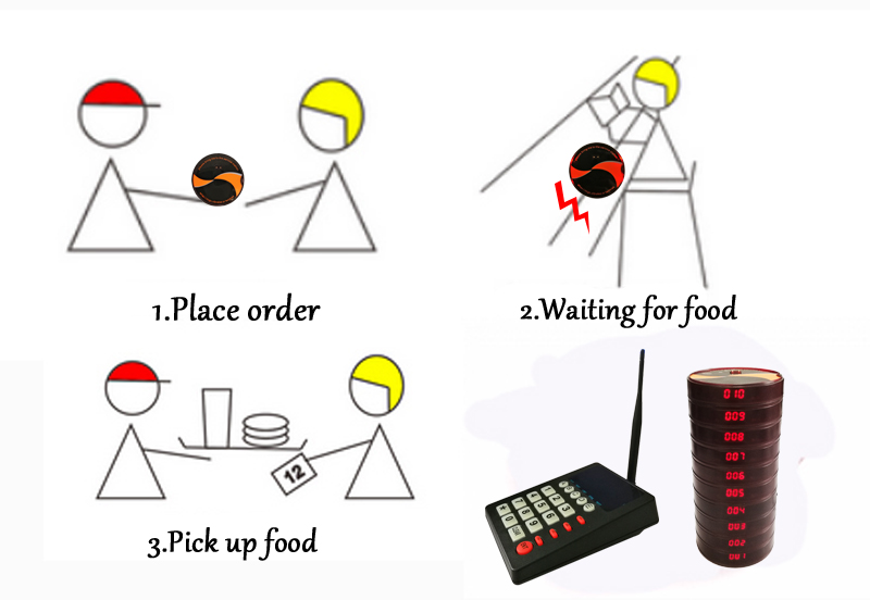 waiter paging system